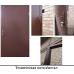 Двері Форт Технічна метал / метал (Вулиця)